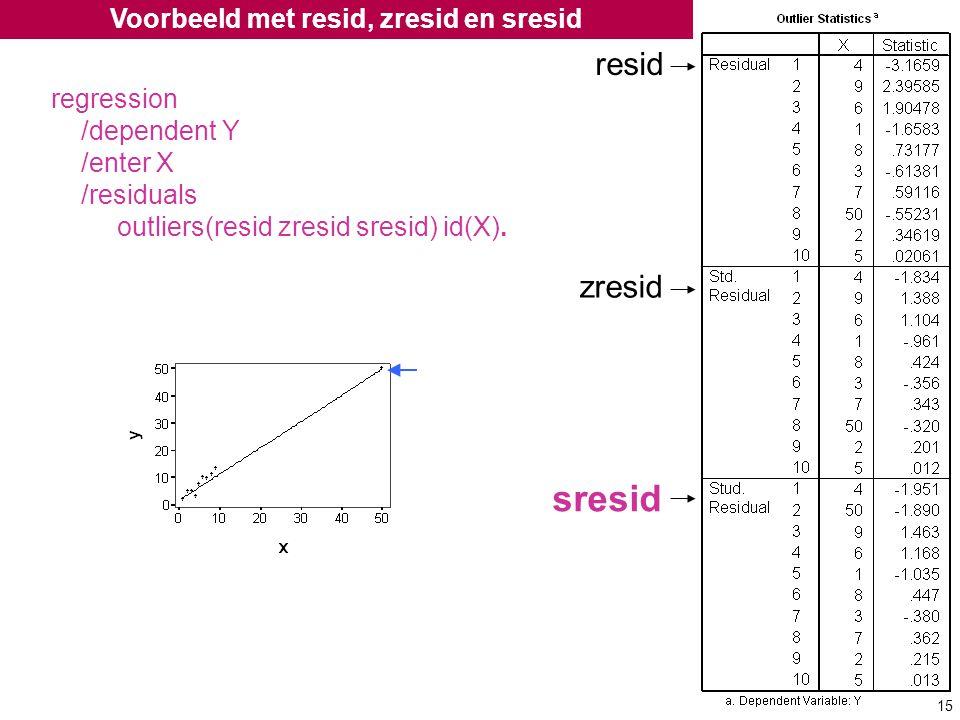 Voorbeeld met resid, zresid en sresid resid zresid sresid regression /dependent Y /enter X /residuals outliers(resid zresid sresid) id(X). 15