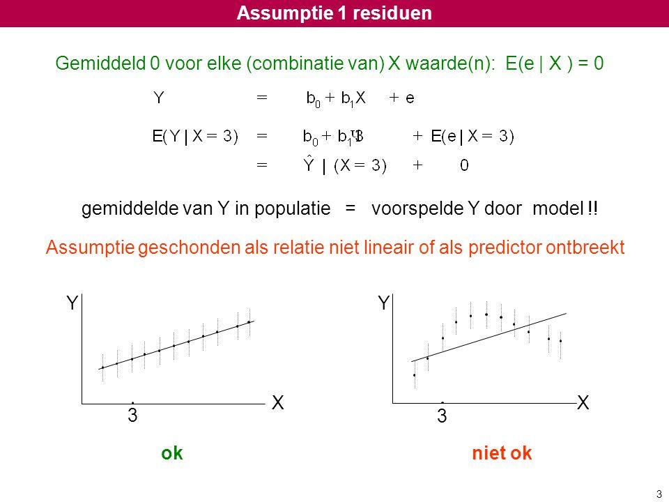 Assumptie 2 residuen Hangen onderling niet samen: autocorrelatie(e i,e j ) = 0 onveiligheid leeftijd X Y wijk 0 wijk 1 onveiligheid = b 0 + b 1 leeftijdY = b 0 + b 1 X niet ok residuen van 2 personen uit zelfde wijk correleren positief residuen van 2 personen met zelfde X correleren positief Assumptie geschonden als predictor ontbreekt of als relatie niet lineair 4