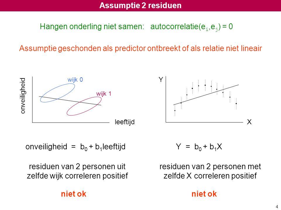 Assumptie 2 residuen Hangen onderling niet samen: autocorrelatie(e i,e j ) = 0 onveiligheid leeftijd X Y wijk 0 wijk 1 onveiligheid = b 0 + b 1 leefti