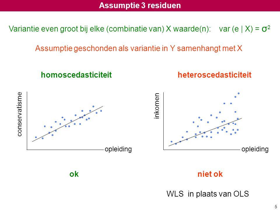 Assumptie 3 residuen Variantie even groot bij elke (combinatie van) X waarde(n): var (e | X) = σ 2 conservatisme opleiding inkomen opleiding homosceda