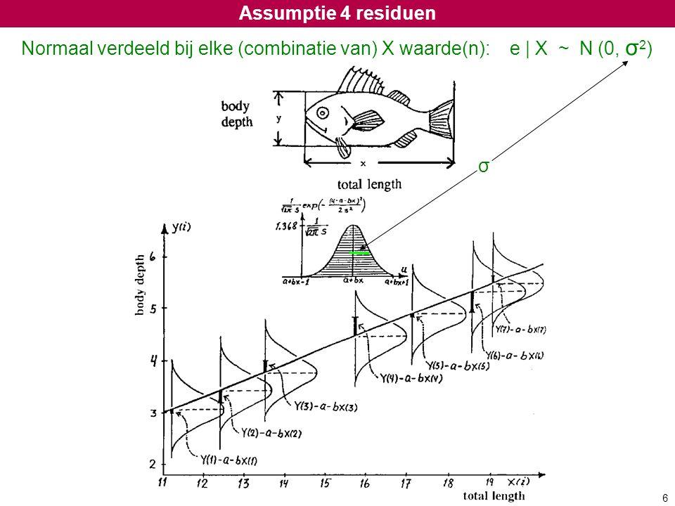 Assumptie 4 residuen, vervolg Assumptie e | X ~ N (0, σ 2 ) geschonden als Y scheef verdeeld, bijv.