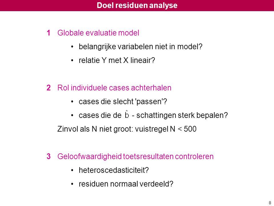 Doel residuen analyse 1Globale evaluatie model belangrijke variabelen niet in model? relatie Y met X lineair? 2Rol individuele cases achterhalen cases