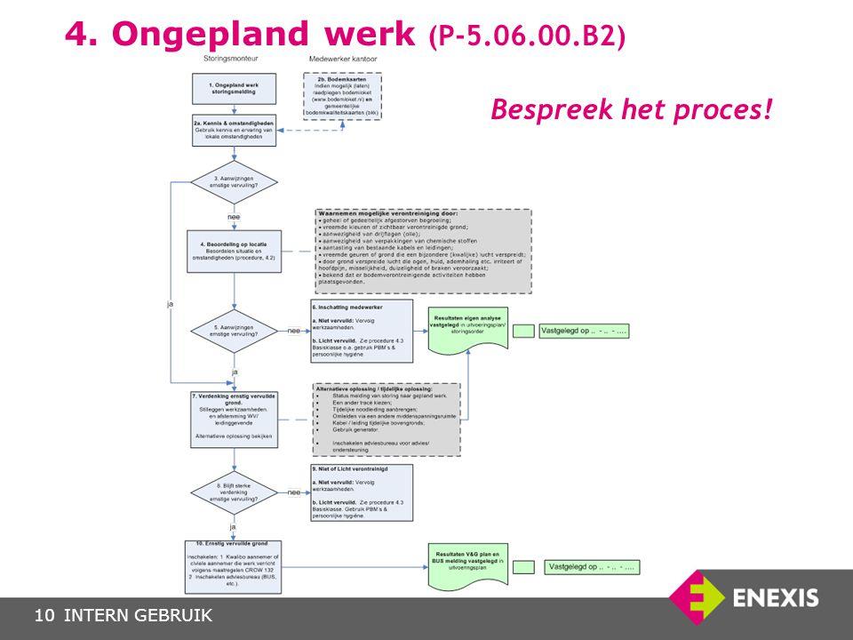 INTERN GEBRUIK10 4. Ongepland werk (P-5.06.00.B2) Bespreek het proces!