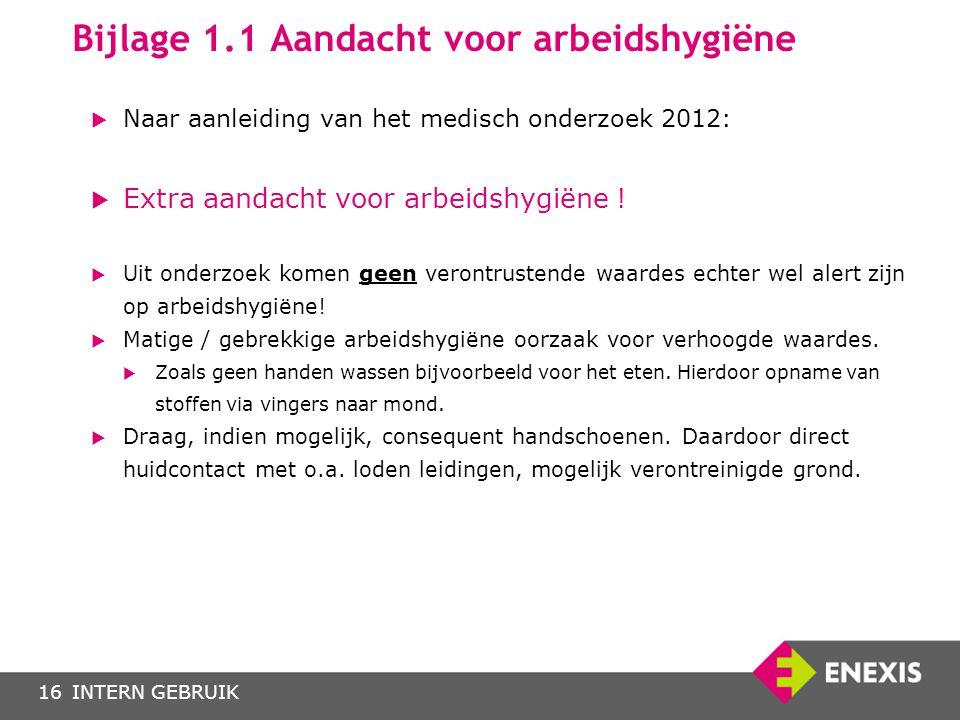INTERN GEBRUIK16 Bijlage 1.1 Aandacht voor arbeidshygiëne  Naar aanleiding van het medisch onderzoek 2012:  Extra aandacht voor arbeidshygiëne !  U