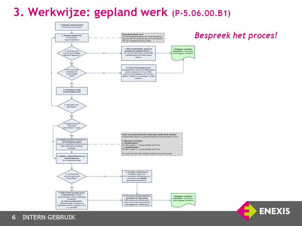 INTERN GEBRUIK7 3.1 Gepland werk: Quick scan (P-5.06.00.B3) Werkvoorbereidingsfase:  Quick scan = historisch onderzoek verontreinigde grond (zie bijlage 2).