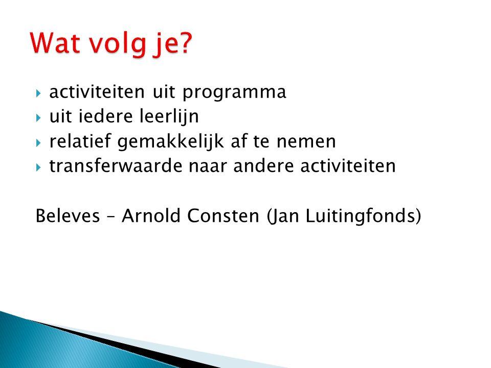 activiteiten uit programma  uit iedere leerlijn  relatief gemakkelijk af te nemen  transferwaarde naar andere activiteiten Beleves – Arnold Consten (Jan Luitingfonds)