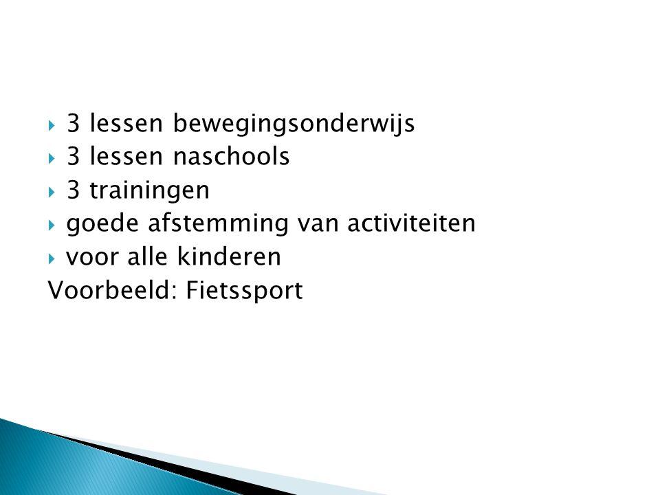  3 lessen bewegingsonderwijs  3 lessen naschools  3 trainingen  goede afstemming van activiteiten  voor alle kinderen Voorbeeld: Fietssport