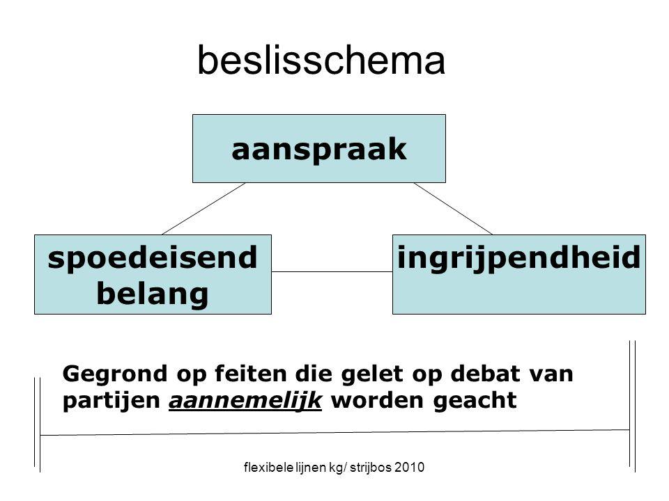 flexibele lijnen kg/ strijbos 2010 beslisschema aanspraak spoedeisend belang ingrijpendheid Gegrond op feiten die gelet op debat van partijen aannemelijk worden geacht
