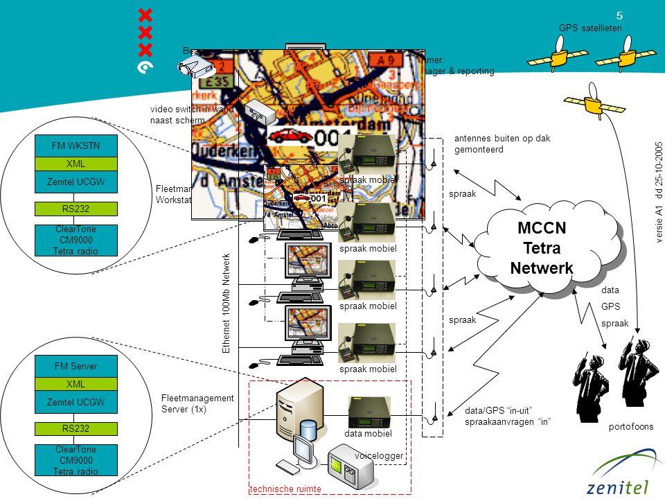 5 GPS satellieten werkplek hoofdmeldkamer: Fleetmanagement manager & reporting portofoons Fleetmanagement Workstations (4x) Ethernet 100Mb Netwerk data/GPS in-uit spraakaanvragen in Fleetmanagement Server (1x) spraak antennes buiten op dak gemonteerd FM WKSTN Zenitel UCGW ClearTone CM9000 Tetra radio XML RS232 MCCN Tetra Netwerk FM Server Zenitel UCGW ClearTone CM9000 Tetra radio XML RS232 spraak Beamer data GPS spraak versie A1 dd 25-10-2005 video switch in wand naast scherm spraak mobiel data mobiel spraak mobiel technische ruimte voicelogger