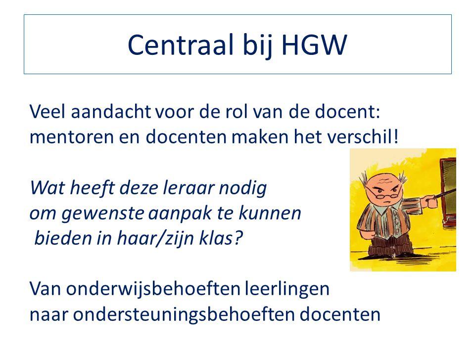 Centraal bij HGW Veel aandacht voor de rol van de docent: mentoren en docenten maken het verschil! Wat heeft deze leraar nodig om gewenste aanpak te k