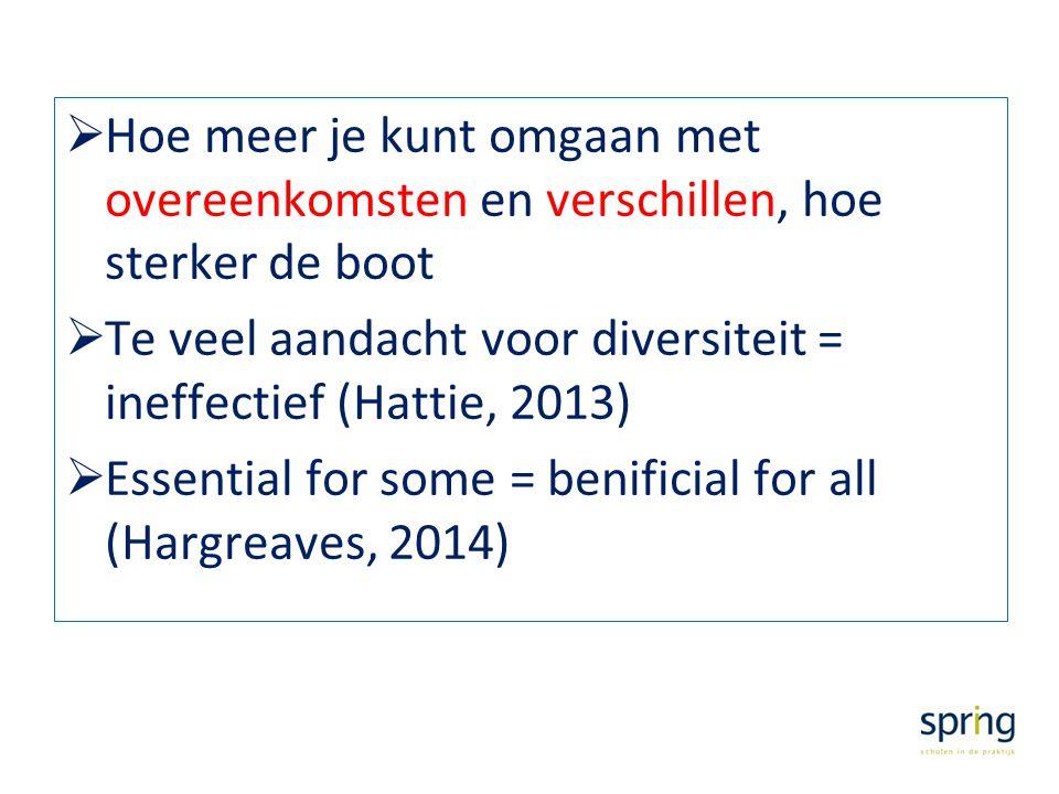  Hoe meer je kunt omgaan met overeenkomsten en verschillen, hoe sterker de boot  Te veel aandacht voor diversiteit = ineffectief (Hattie, 2013)  Es