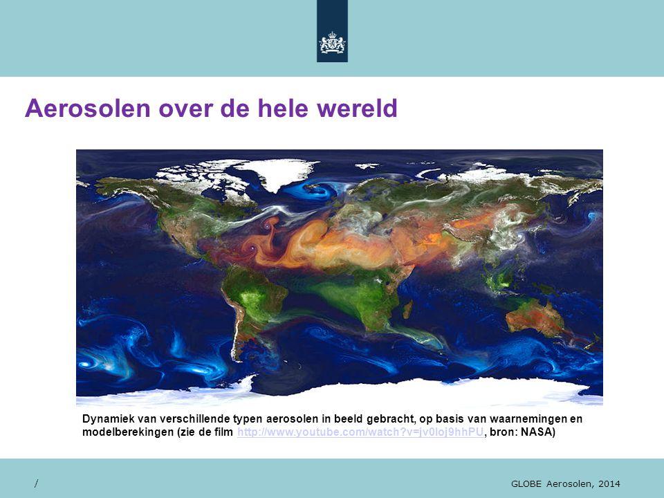 Aerosolen over de hele wereld / GLOBE Aerosolen, 2014 Dynamiek van verschillende typen aerosolen in beeld gebracht, op basis van waarnemingen en model