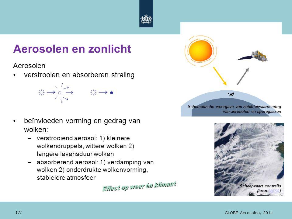 28/10/13 Aerosolen verstrooien en absorberen straling beïnvloeden vorming en gedrag van wolken: –verstrooiend aerosol: 1) kleinere wolkendruppels, wit