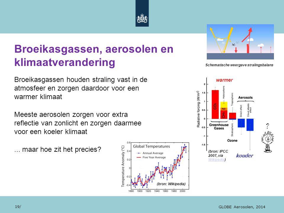 28/10/13 Broeikasgassen, aerosolen en klimaatverandering 19/ GLOBE Aerosolen, 2014 Broeikasgassen houden straling vast in de atmosfeer en zorgen daard