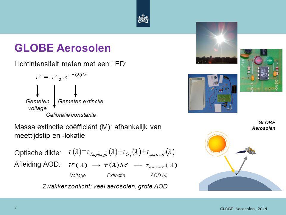GLOBE Aerosolen / GLOBE Aerosolen, 2014 Lichtintensiteit meten met een LED: Massa extinctie coëfficiënt (M): afhankelijk van meettijdstip en -lokatie