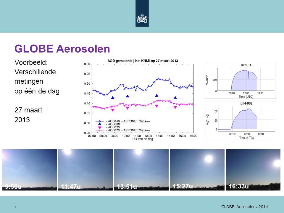 28/10/13 Voorbeeld: Verschillende metingen op één de dag 27 maart 2013 / GLOBE Orientatiedag, WUR, november 2012 / GLOBE Aerosolen GLOBE Aerosolen, 20