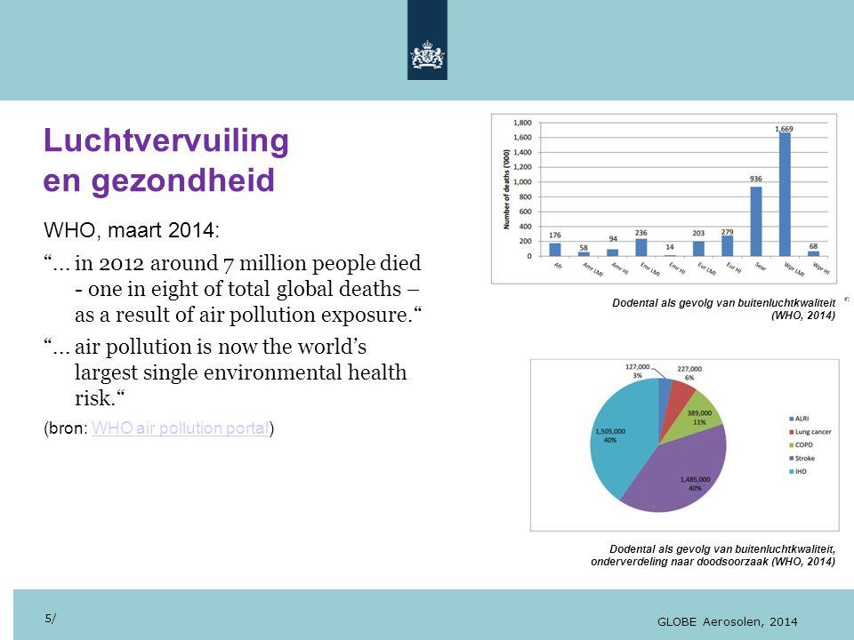 "28/10/13 Luchtvervuiling en gezondheid 5/ GLOBE Aerosolen, 2014 WHO, maart 2014: ""... in 2012 around 7 million people died - one in eight of total glo"