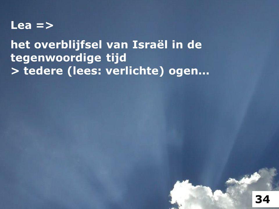 Lea => het overblijfsel van Israël in de tegenwoordige tijd > tedere (lees: verlichte) ogen... 34