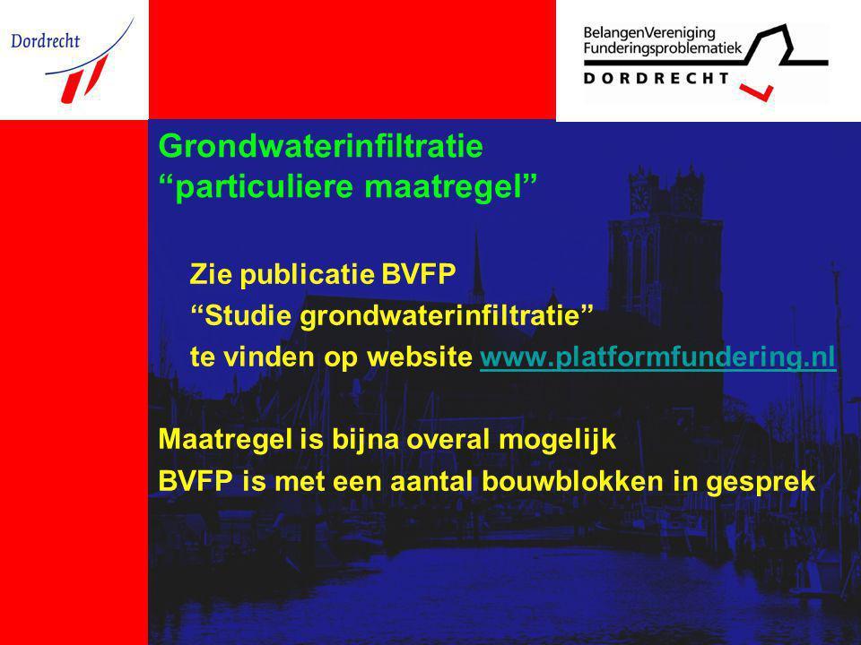Grondwaterinfiltratie particuliere maatregel Zie publicatie BVFP Studie grondwaterinfiltratie te vinden op website www.platformfundering.nlwww.platformfundering.nl Maatregel is bijna overal mogelijk BVFP is met een aantal bouwblokken in gesprek