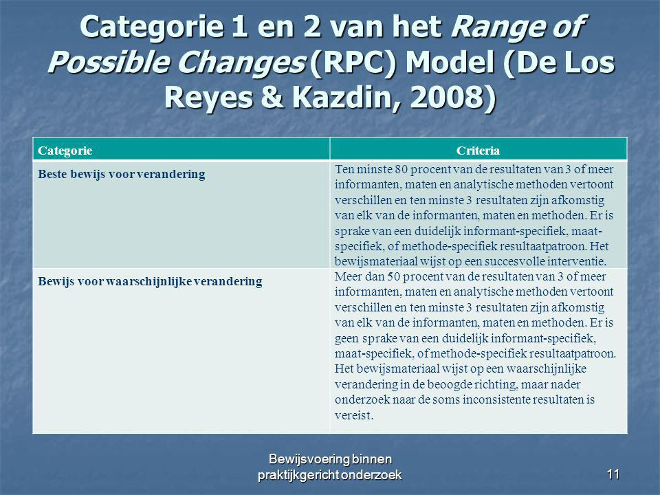 Categorie 1 en 2 van het Range of Possible Changes (RPC) Model (De Los Reyes & Kazdin, 2008) CategorieCriteria Beste bewijs voor verandering Ten minst