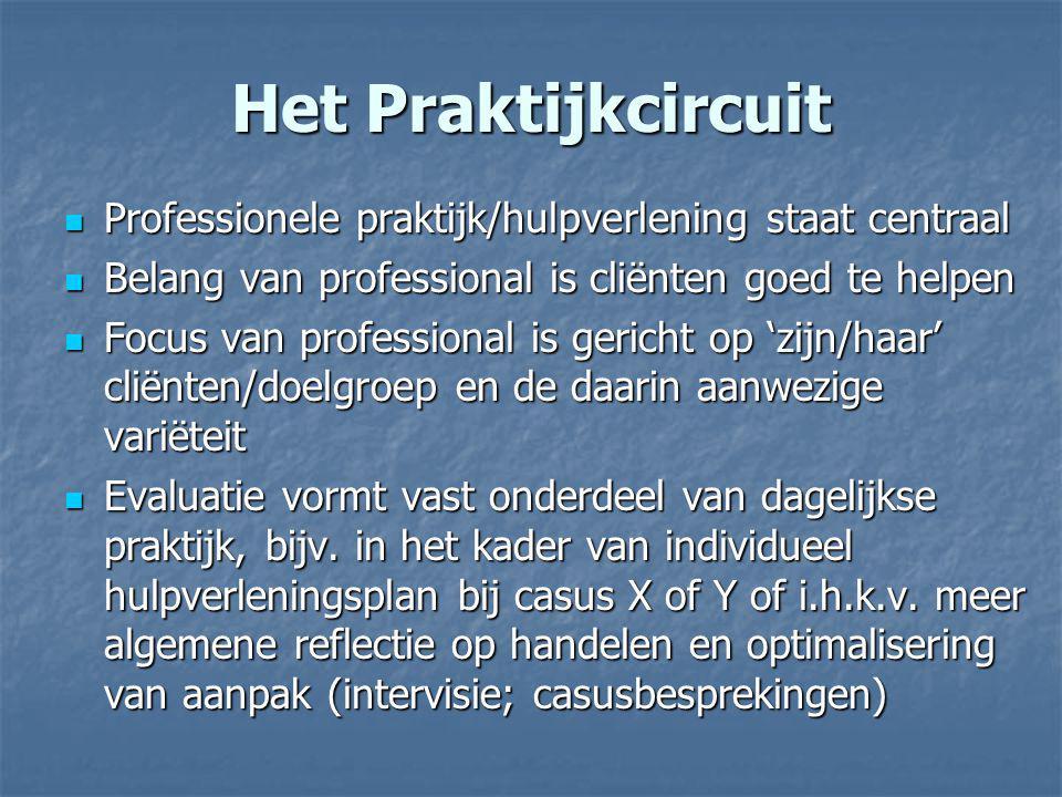 Het Praktijkcircuit Professionele praktijk/hulpverlening staat centraal Professionele praktijk/hulpverlening staat centraal Belang van professional is