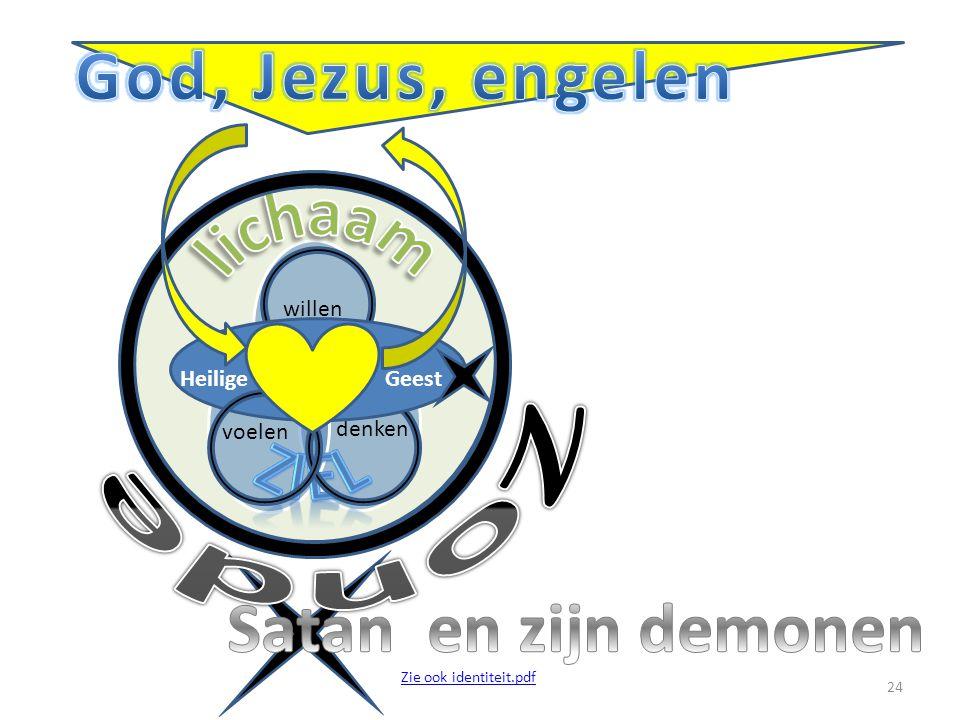 willen denkenvoelen Heilige Geest 24 Zie ook identiteit.pdf