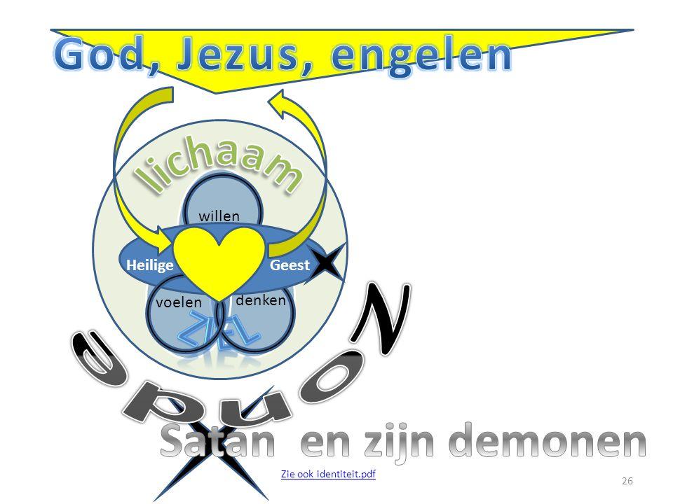 willen denkenvoelen Heilige Geest 26 Zie ook identiteit.pdf