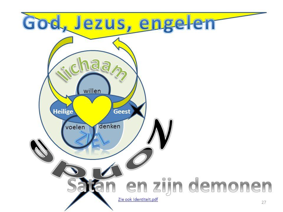 willen denkenvoelen Heilige Geest 27 Zie ook identiteit.pdf
