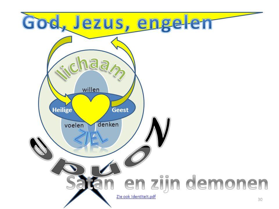 willen denkenvoelen Heilige Geest 30 Zie ook identiteit.pdf