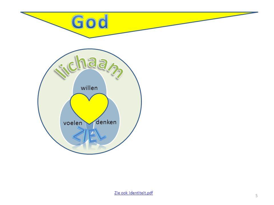 willen denkenvoelen 5 Zie ook identiteit.pdf