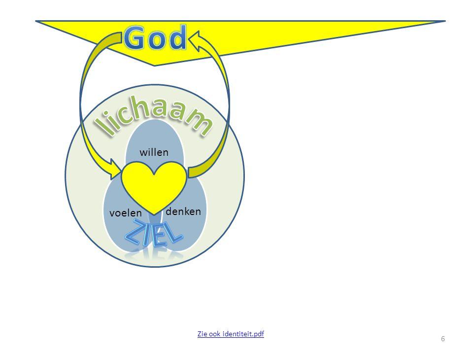 willen denkenvoelen 7 Zie ook identiteit.pdf