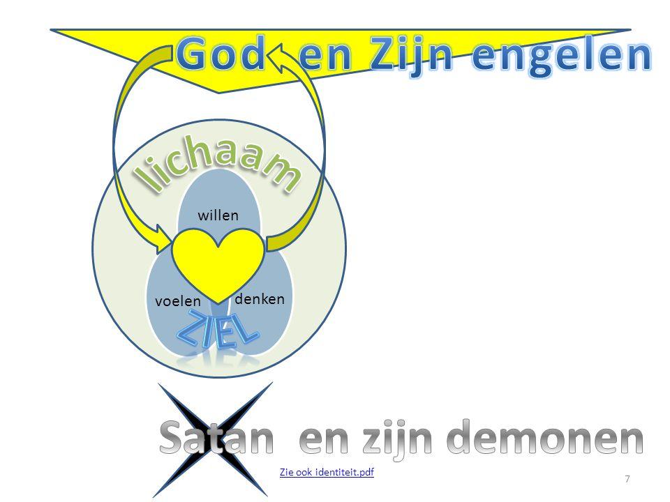 willen denkenvoelen Heilige Geest 28 Zie ook identiteit.pdf