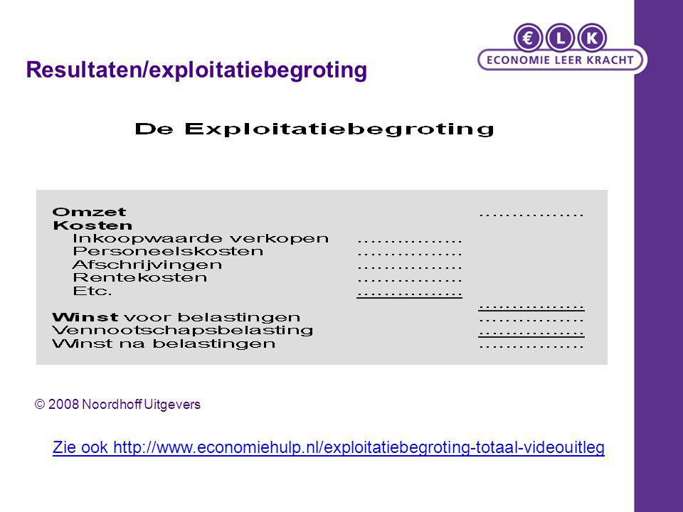 Resultaten/exploitatiebegroting © 2008 Noordhoff Uitgevers Zie ook http://www.economiehulp.nl/exploitatiebegroting-totaal-videouitleg