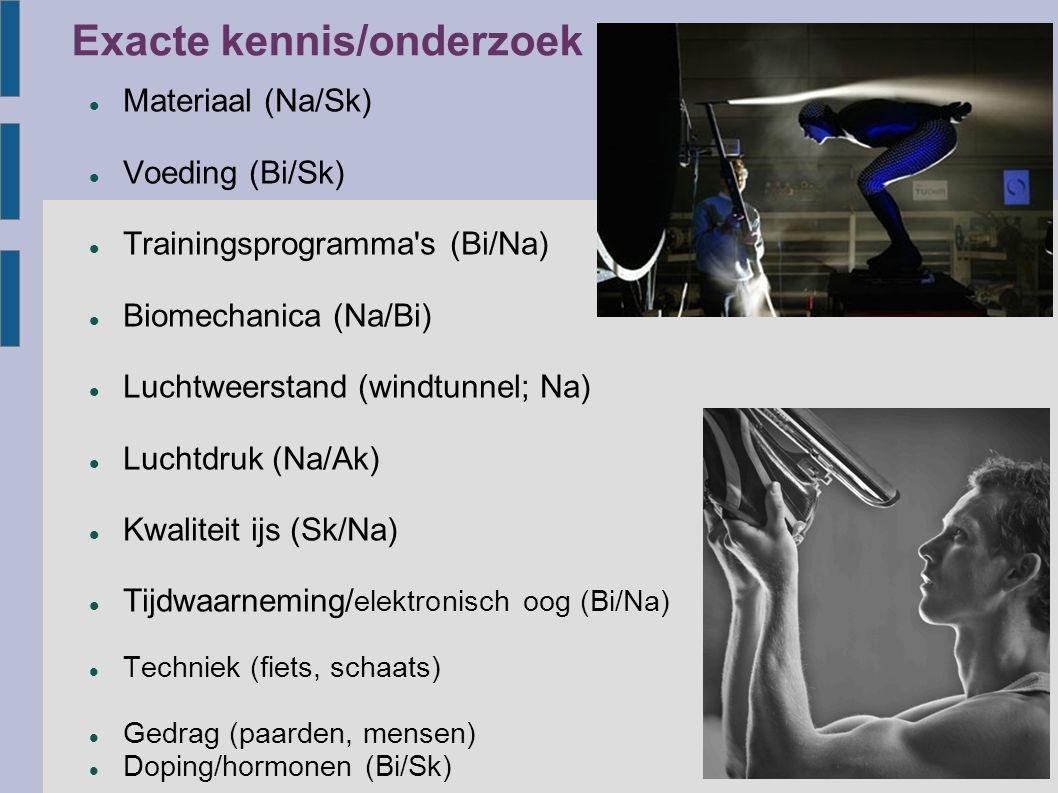 Exacte kennis/onderzoek Materiaal (Na/Sk) Voeding (Bi/Sk) Trainingsprogramma s (Bi/Na) Biomechanica (Na/Bi) Luchtweerstand (windtunnel; Na) Luchtdruk (Na/Ak) Kwaliteit ijs (Sk/Na) Tijdwaarneming/ elektronisch oog (Bi/Na) Techniek (fiets, schaats) Gedrag (paarden, mensen) Doping/hormonen (Bi/Sk)