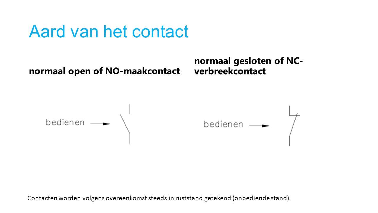 Aard van het contact normaal open of NO-maakcontact normaal gesloten of NC- verbreekcontact Contacten worden volgens overeenkomst steeds in ruststand