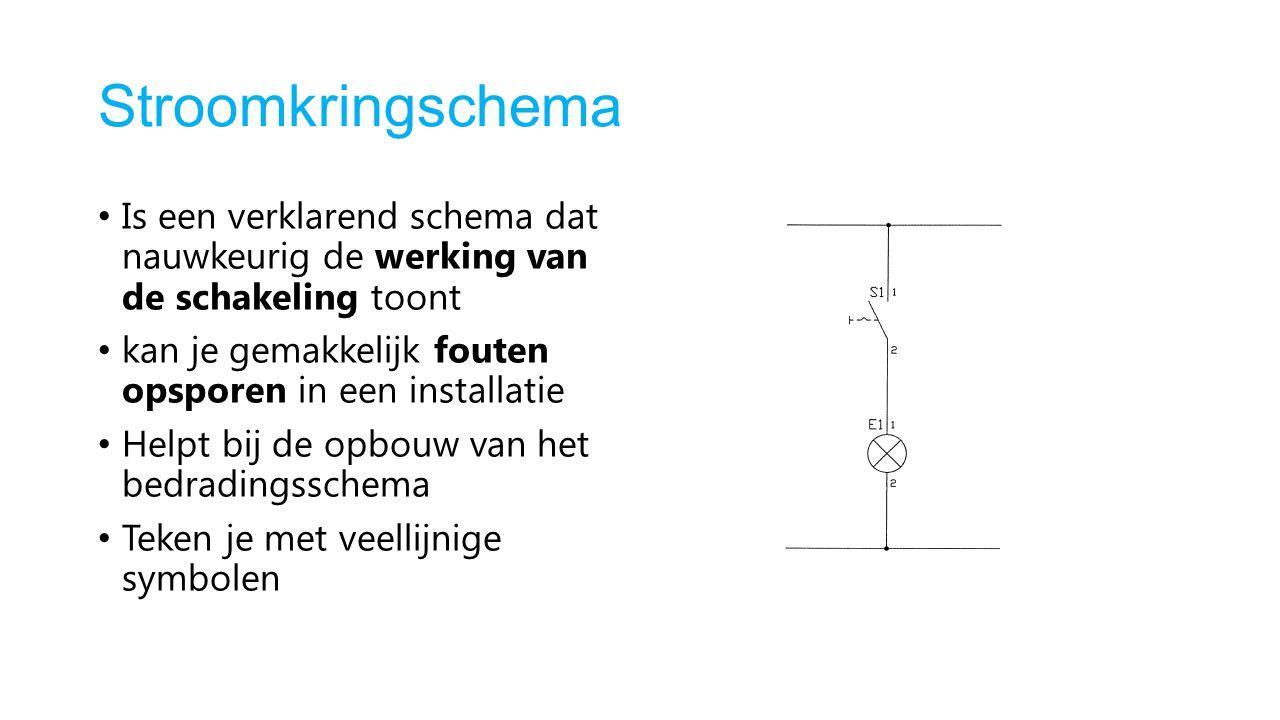 Stroomkringschema Is een verklarend schema dat nauwkeurig de werking van de schakeling toont kan je gemakkelijk fouten opsporen in een installatie Hel