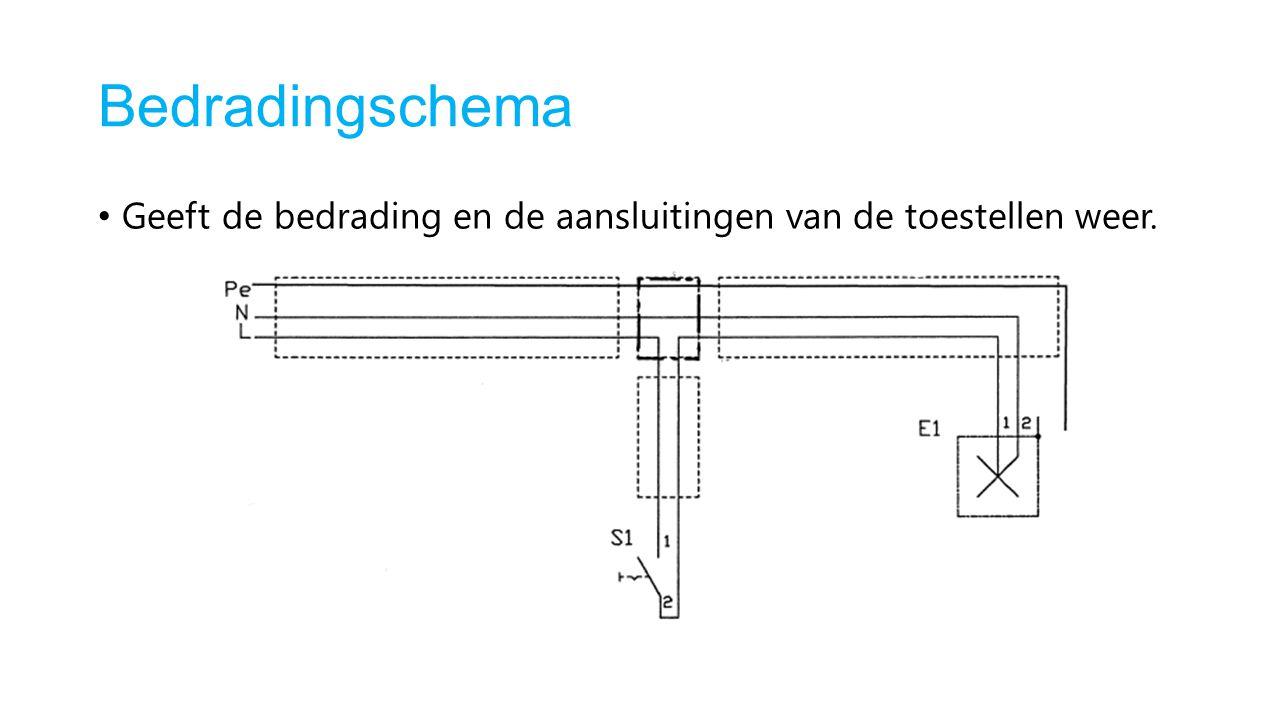 Situatieschema Geeft de verschillende lichtschakelingen, de contactdozen en de zekeringkast weer op het grondplan.