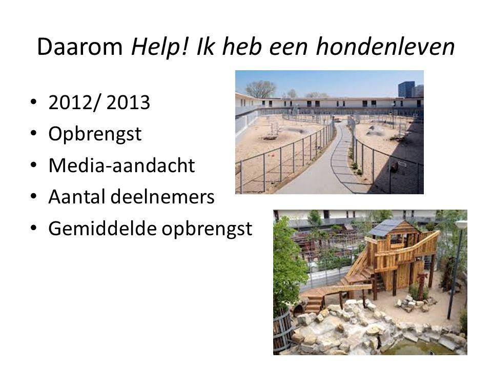 Daarom Help! Ik heb een hondenleven 2012/ 2013 Opbrengst Media-aandacht Aantal deelnemers Gemiddelde opbrengst