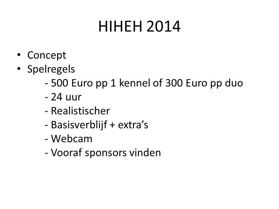 HIHEH 2014 Concept Spelregels - 500 Euro pp 1 kennel of 300 Euro pp duo - 24 uur - Realistischer - Basisverblijf + extra's - Webcam - Vooraf sponsors vinden