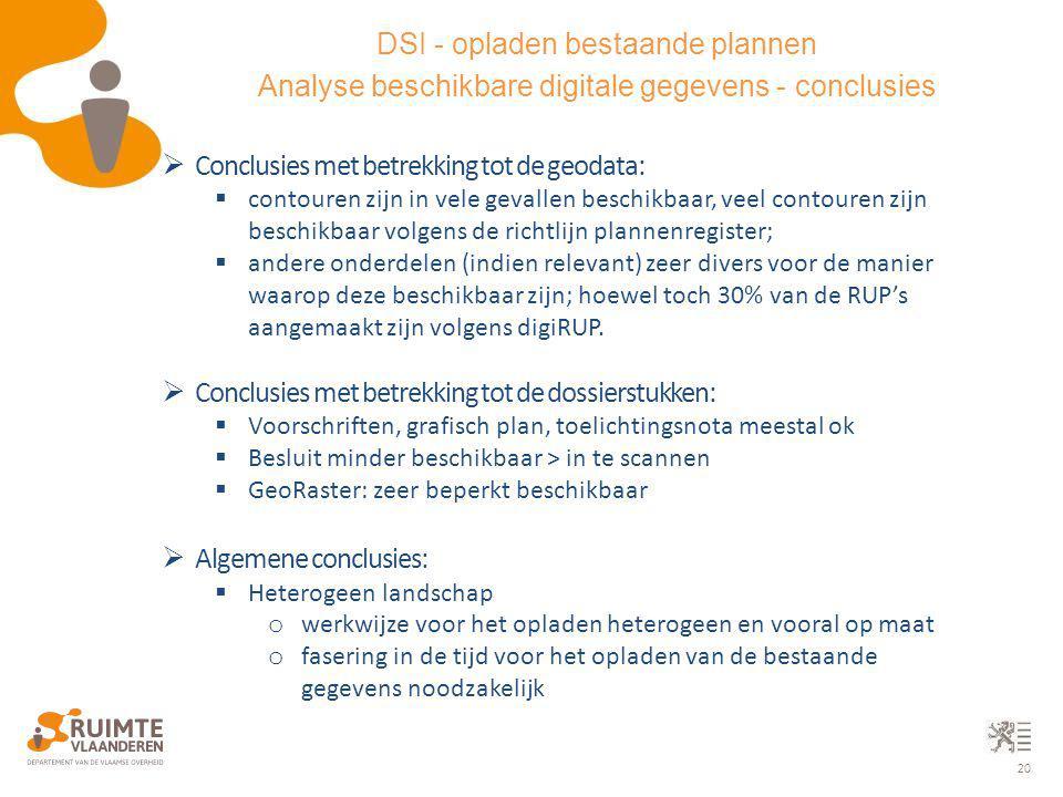 20  Conclusies met betrekking tot de geodata:  contouren zijn in vele gevallen beschikbaar, veel contouren zijn beschikbaar volgens de richtlijn pla