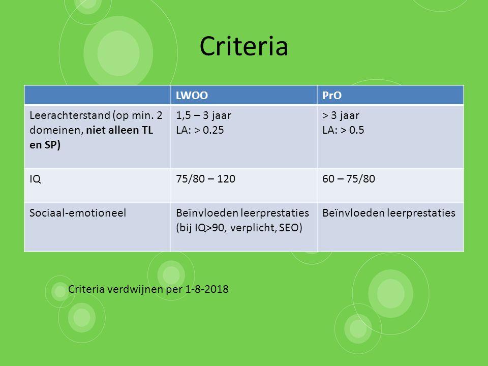 Criteria LWOOPrO Leerachterstand (op min. 2 domeinen, niet alleen TL en SP) 1,5 – 3 jaar LA: > 0.25 > 3 jaar LA: > 0.5 IQ75/80 – 12060 – 75/80 Sociaal