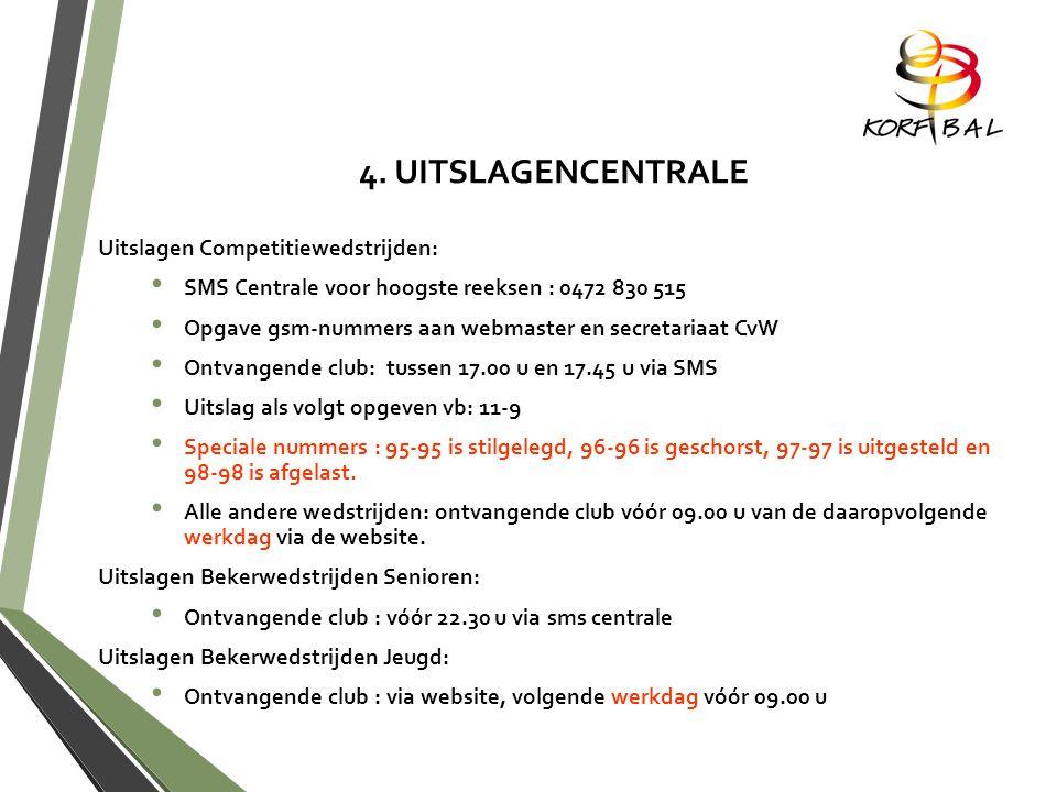 4. UITSLAGENCENTRALE Uitslagen Competitiewedstrijden: SMS Centrale voor hoogste reeksen : 0472 830 515 Opgave gsm-nummers aan webmaster en secretariaa