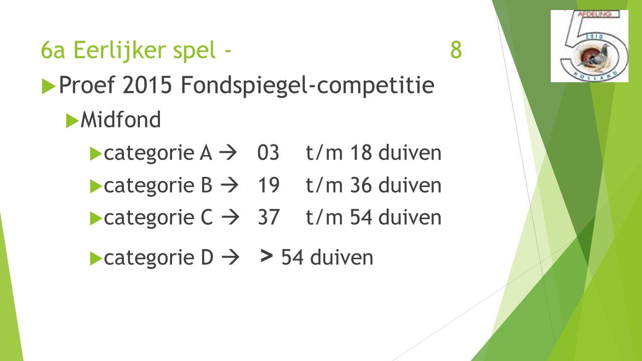 6a Eerlijker spel - 8  Proef 2015 Fondspiegel-competitie  Midfond  categorie A  03t/m 18 duiven  categorie B  19 t/m 36 duiven  categorie C  37 t/m 54 duiven  categorie D  > 54 duiven