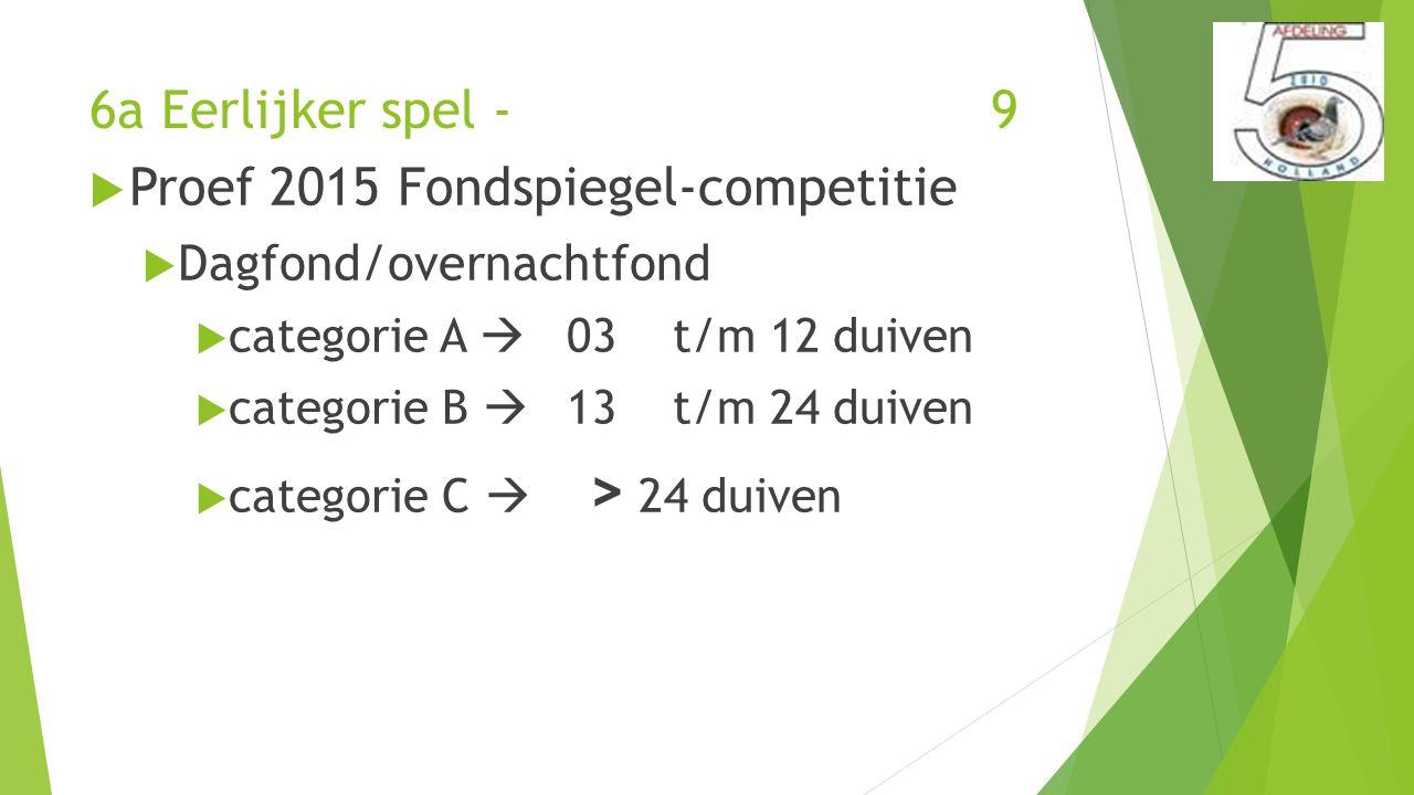 6a Eerlijker spel - 9  Proef 2015 Fondspiegel-competitie  Dagfond/overnachtfond  categorie A  03t/m 12 duiven  categorie B  13 t/m 24 duiven  categorie C  > 24 duiven