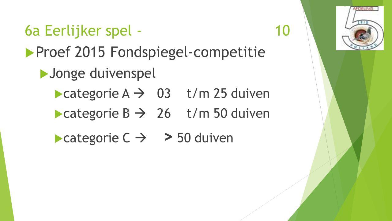6a Eerlijker spel - 10  Proef 2015 Fondspiegel-competitie  Jonge duivenspel  categorie A  03t/m 25 duiven  categorie B  26 t/m 50 duiven  categorie C  > 50 duiven