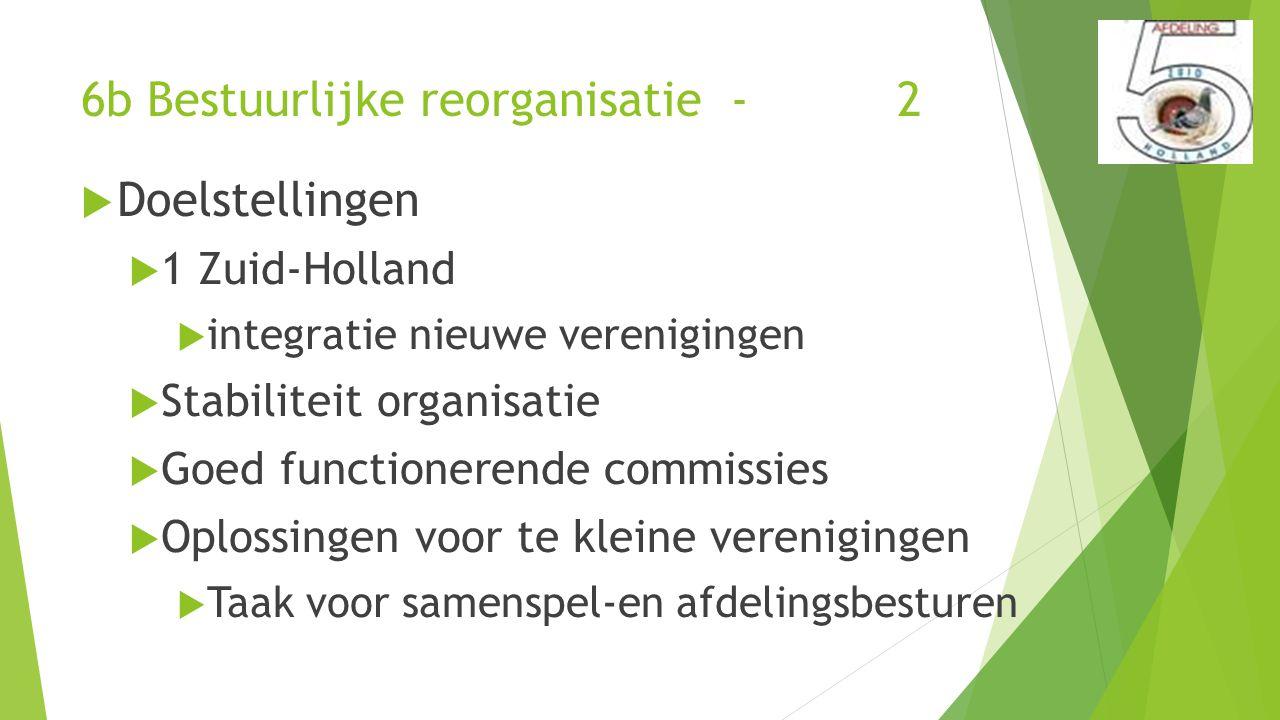 6b Bestuurlijke reorganisatie - 2  Doelstellingen  1 Zuid-Holland  integratie nieuwe verenigingen  Stabiliteit organisatie  Goed functionerende commissies  Oplossingen voor te kleine verenigingen  Taak voor samenspel-en afdelingsbesturen
