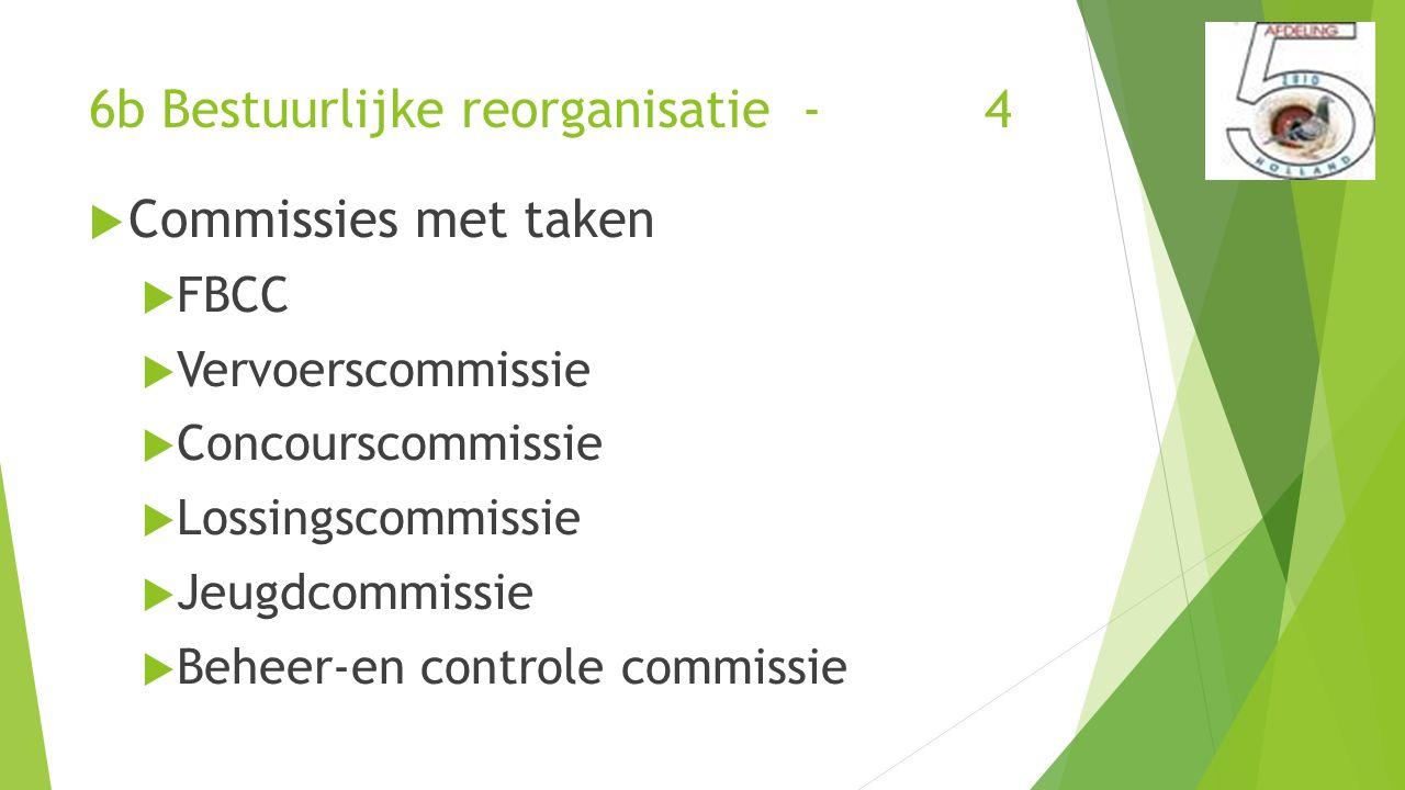6b Bestuurlijke reorganisatie - 4  Commissies met taken  FBCC  Vervoerscommissie  Concourscommissie  Lossingscommissie  Jeugdcommissie  Beheer-en controle commissie