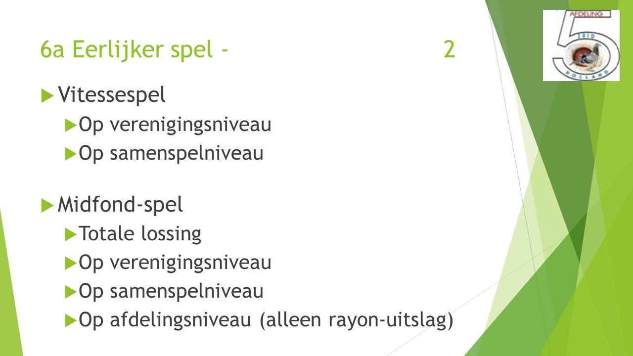 6a Eerlijker spel - 2  Vitessespel  Op verenigingsniveau  Op samenspelniveau  Midfond-spel  Totale lossing  Op verenigingsniveau  Op samenspelniveau  Op afdelingsniveau (alleen rayon-uitslag)