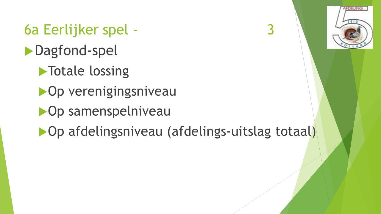 6a Eerlijker spel - 3  Dagfond-spel  Totale lossing  Op verenigingsniveau  Op samenspelniveau  Op afdelingsniveau (afdelings-uitslag totaal)