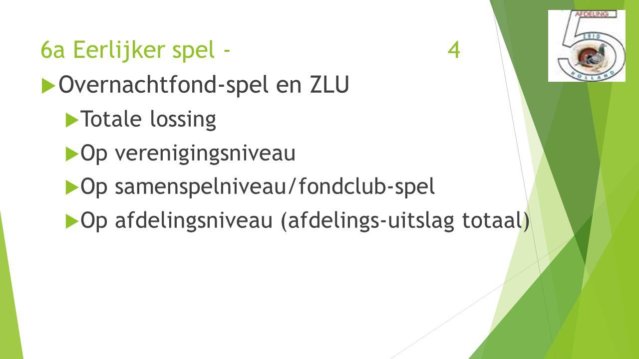 6a Eerlijker spel - 4  Overnachtfond-spel en ZLU  Totale lossing  Op verenigingsniveau  Op samenspelniveau/fondclub-spel  Op afdelingsniveau (afdelings-uitslag totaal)